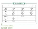 【端午节快乐】省四医院6月12日-6月14日门诊排班表来啦!